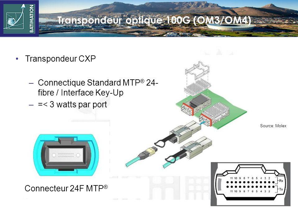 Transpondeur optique 100G (OM3/OM4)