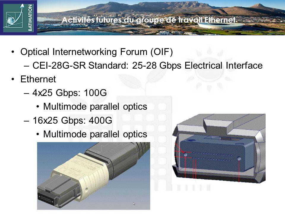 Activités futures du groupe de travail Ethernet