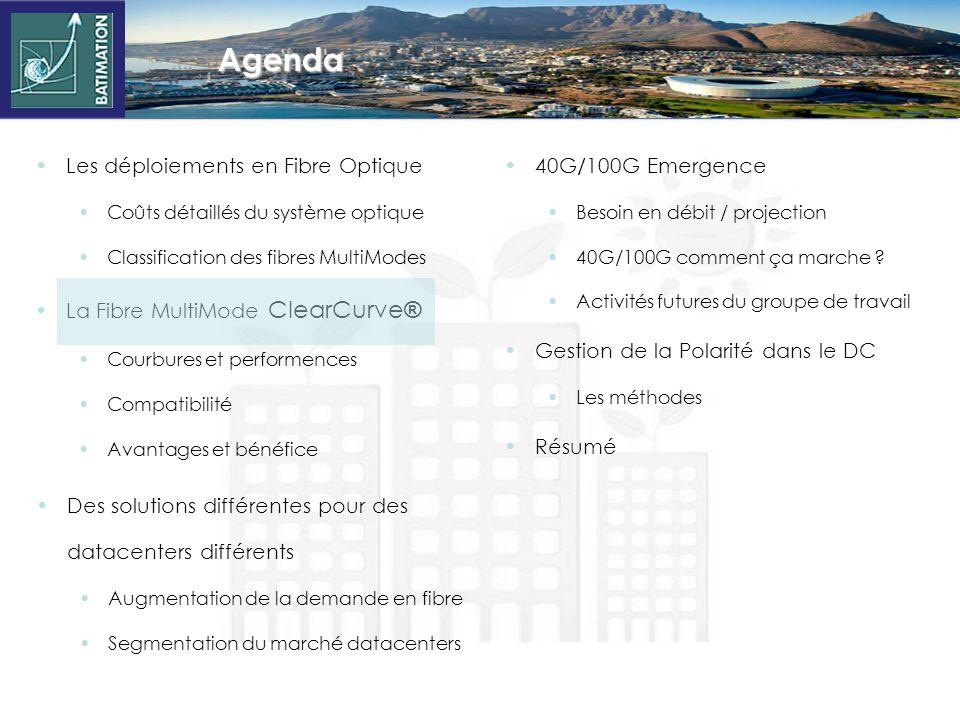 Agenda Les déploiements en Fibre Optique