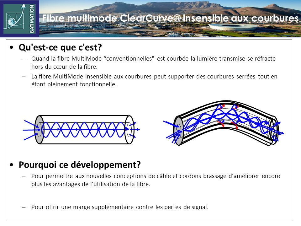 Fibre multimode ClearCurve® insensible aux courbures