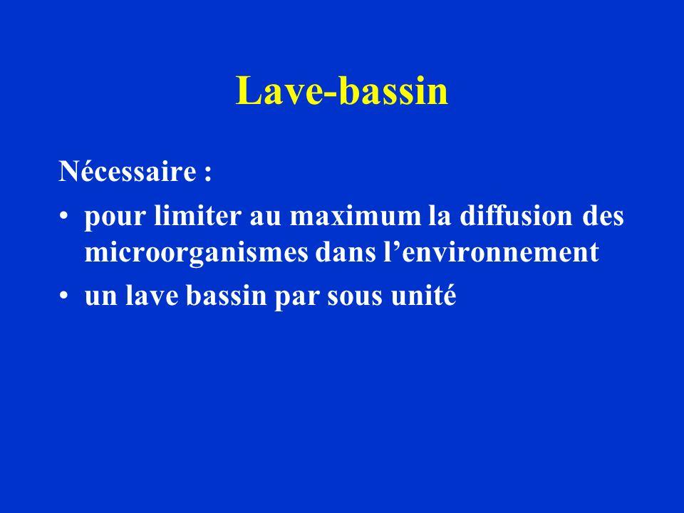 Lave-bassin Nécessaire :