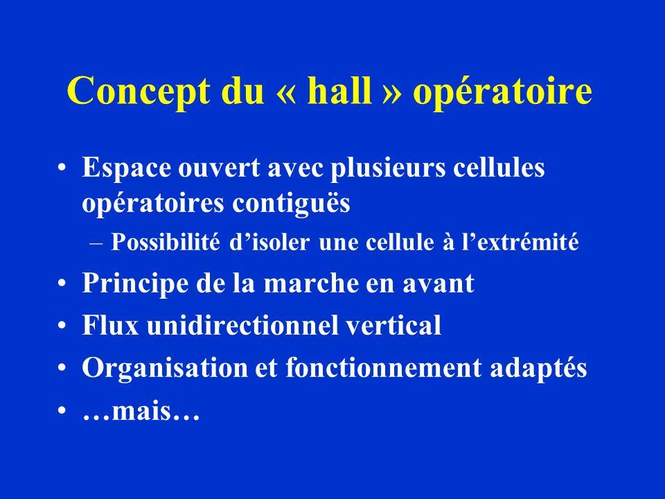 Concept du « hall » opératoire