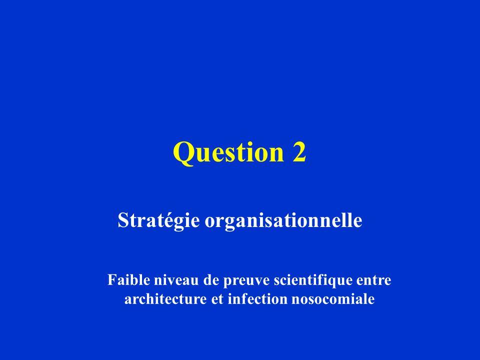 Stratégie organisationnelle