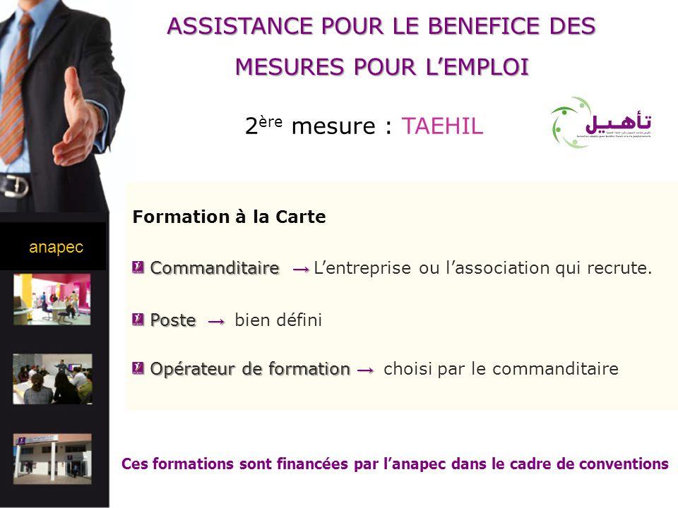 ASSISTANCE POUR LE BENEFICE DES MESURES POUR L'EMPLOI
