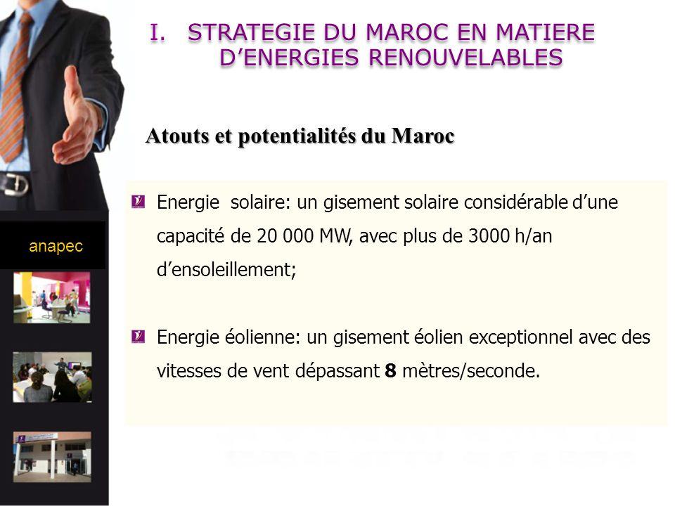 STRATEGIE DU MAROC EN MATIERE D'ENERGIES RENOUVELABLES
