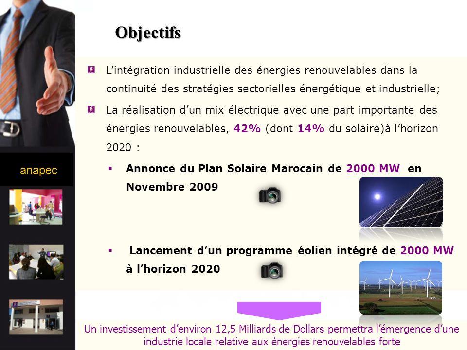 Objectifs L'intégration industrielle des énergies renouvelables dans la continuité des stratégies sectorielles énergétique et industrielle;