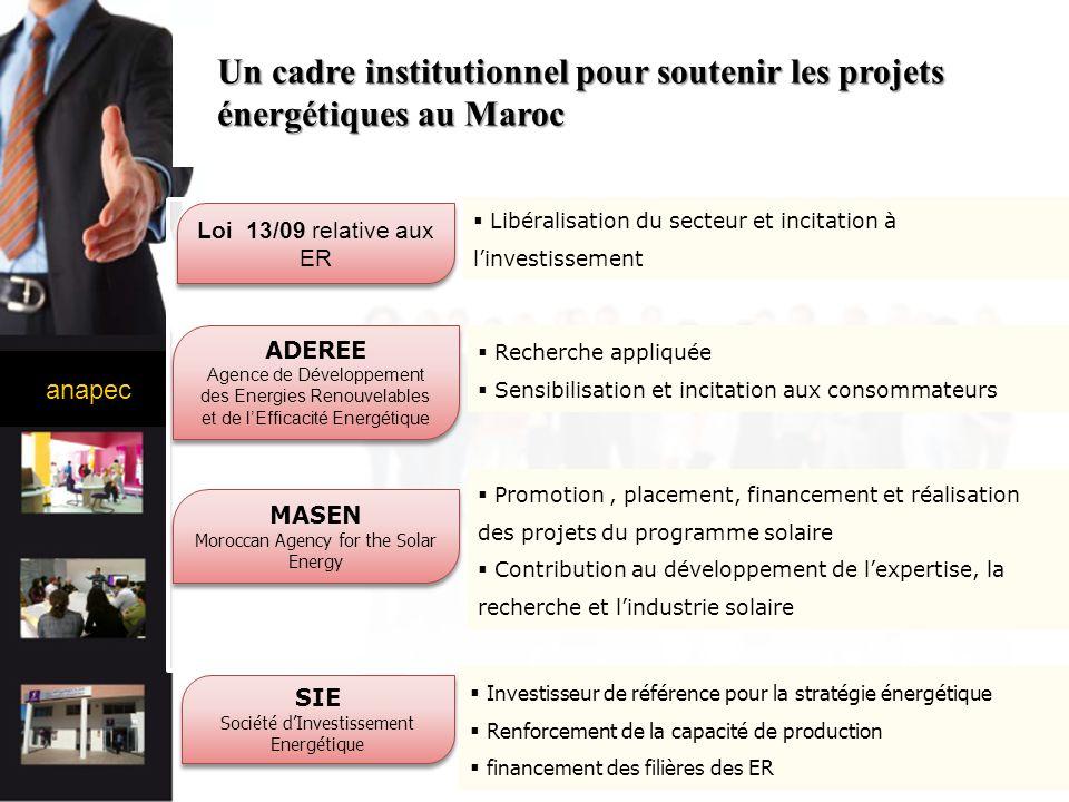 Un cadre institutionnel pour soutenir les projets énergétiques au Maroc