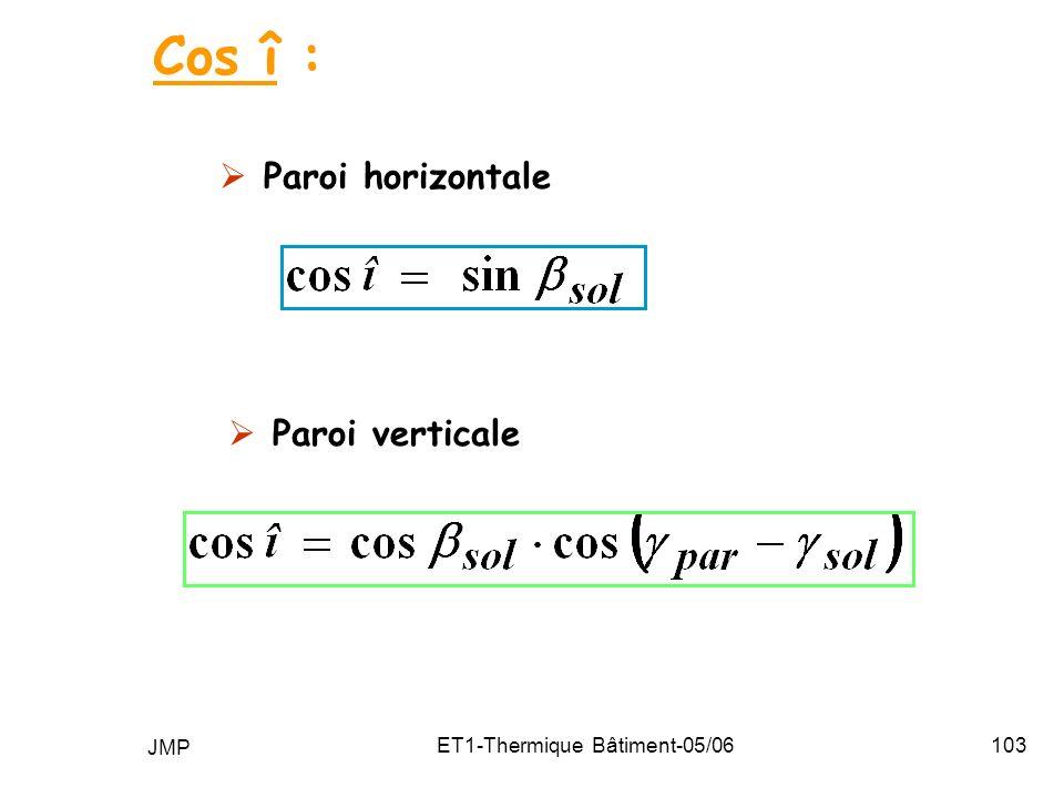 ET1-Thermique Bâtiment-05/06