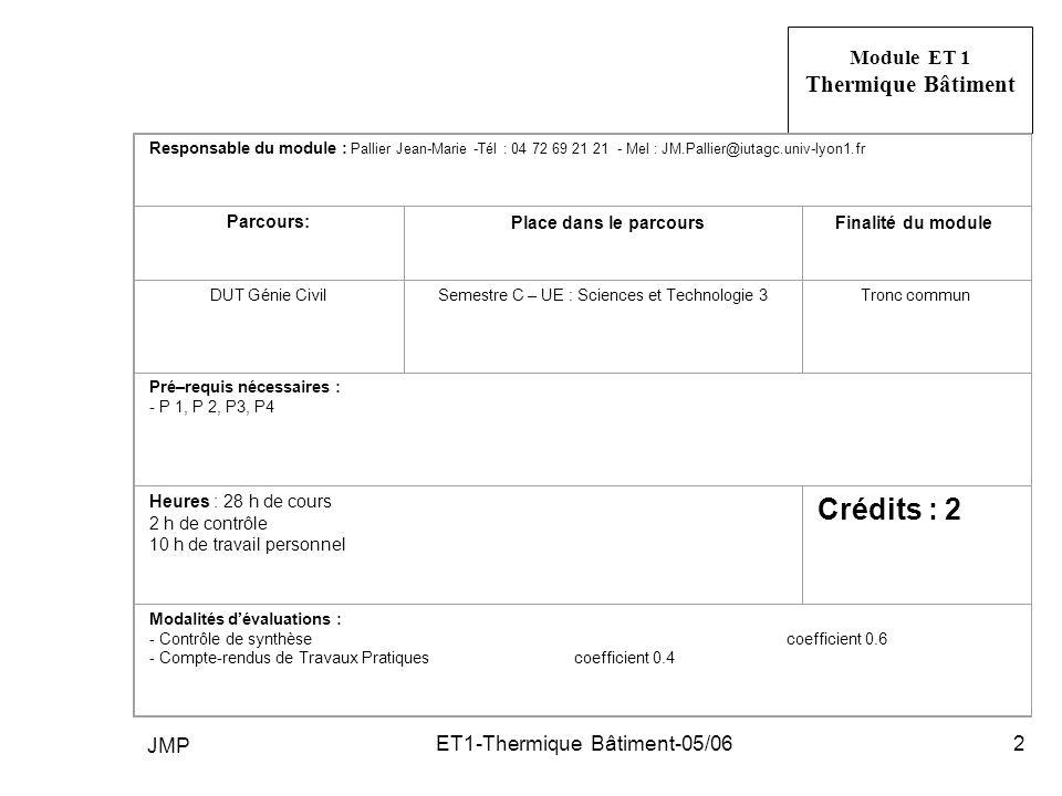 Crédits : 2 Thermique Bâtiment Module ET 1 JMP