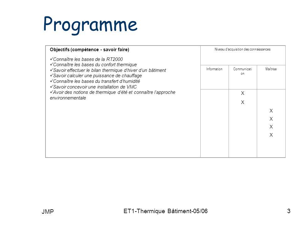 Programme JMP ET1-Thermique Bâtiment-05/06