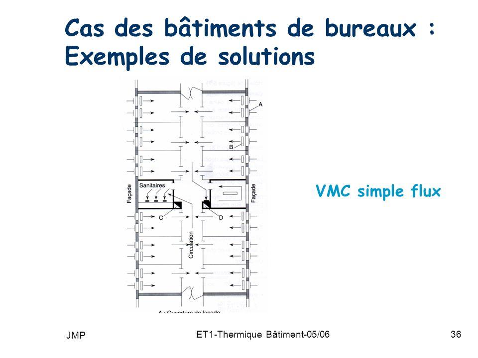 Cas des bâtiments de bureaux : Exemples de solutions
