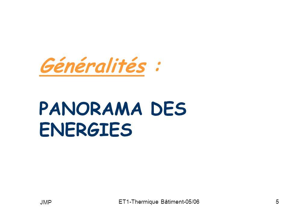 Généralités : PANORAMA DES ENERGIES