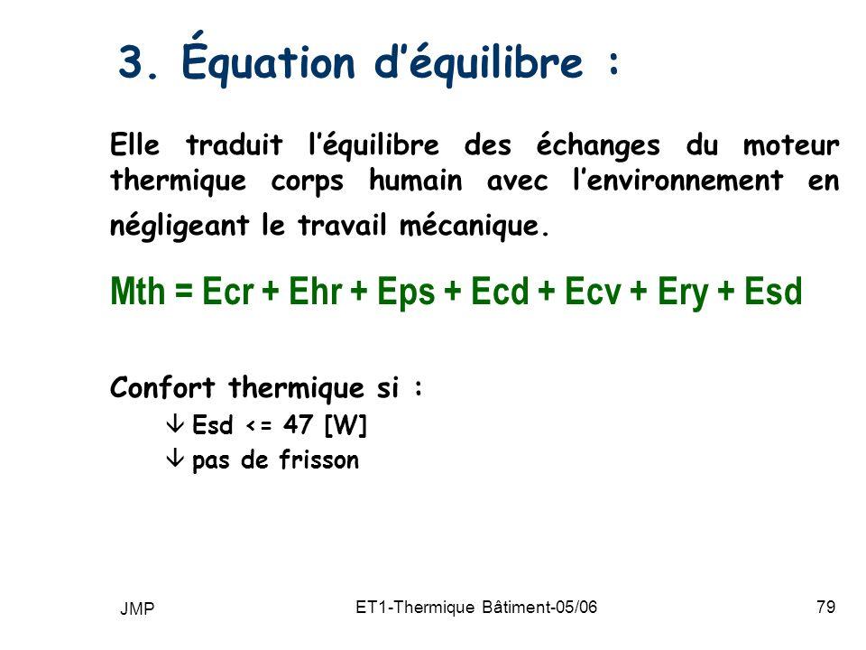 3. Équation d'équilibre :