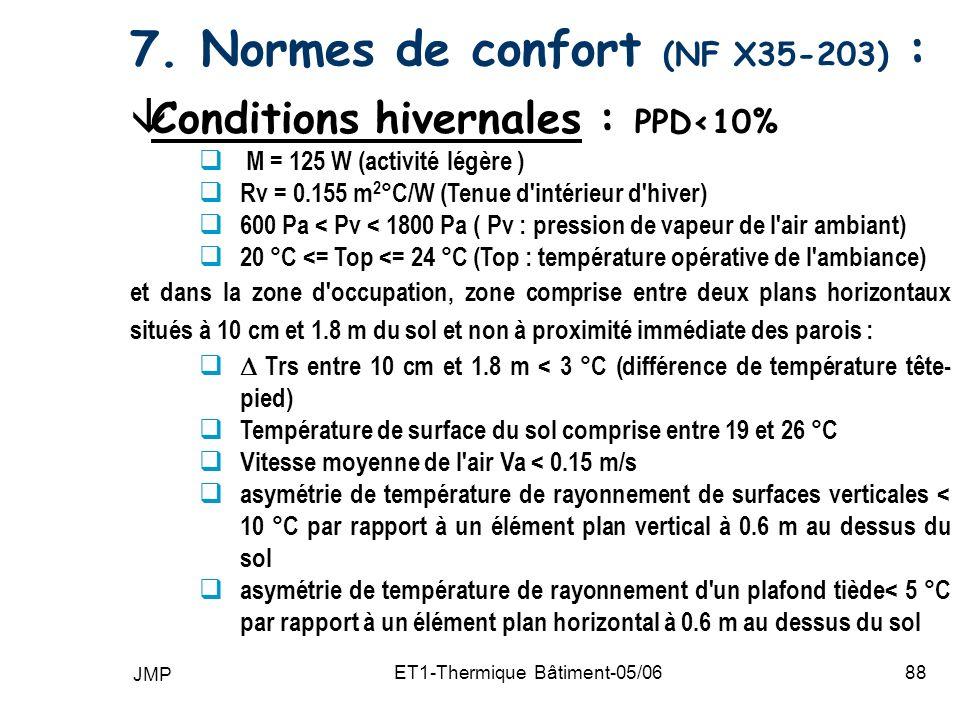 7. Normes de confort (NF X35-203) :