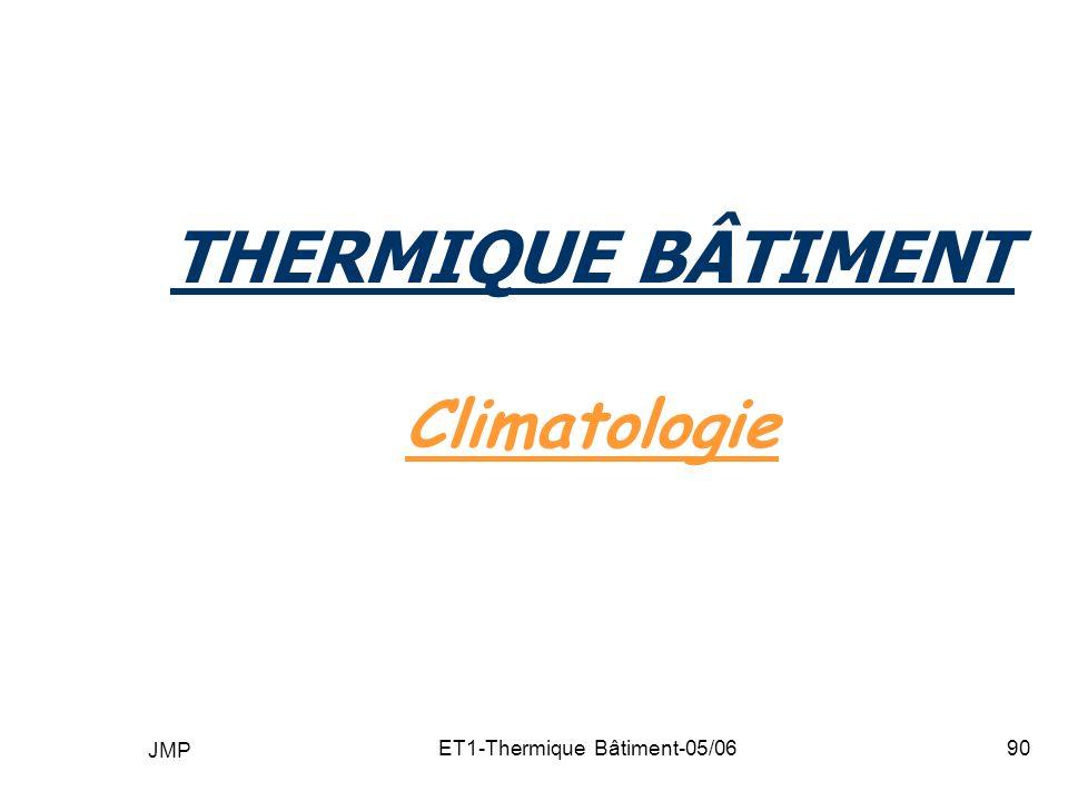 THERMIQUE BÂTIMENT Climatologie