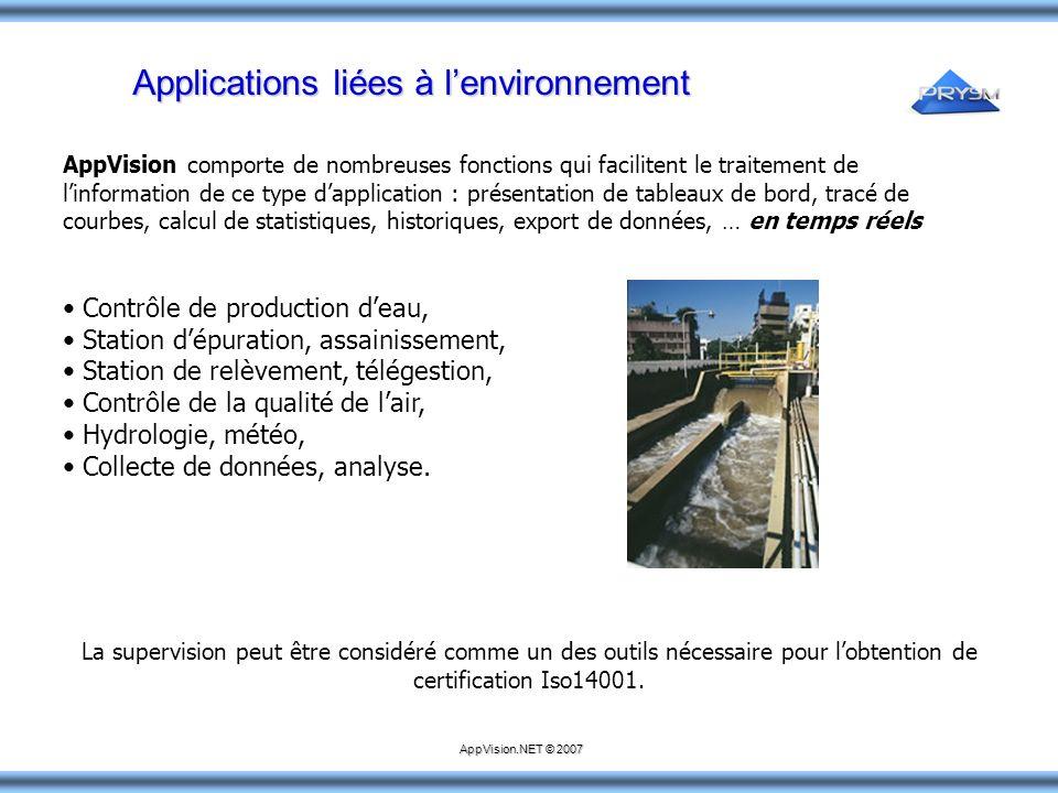 Applications liées à l'environnement