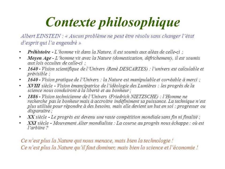 Contexte philosophique