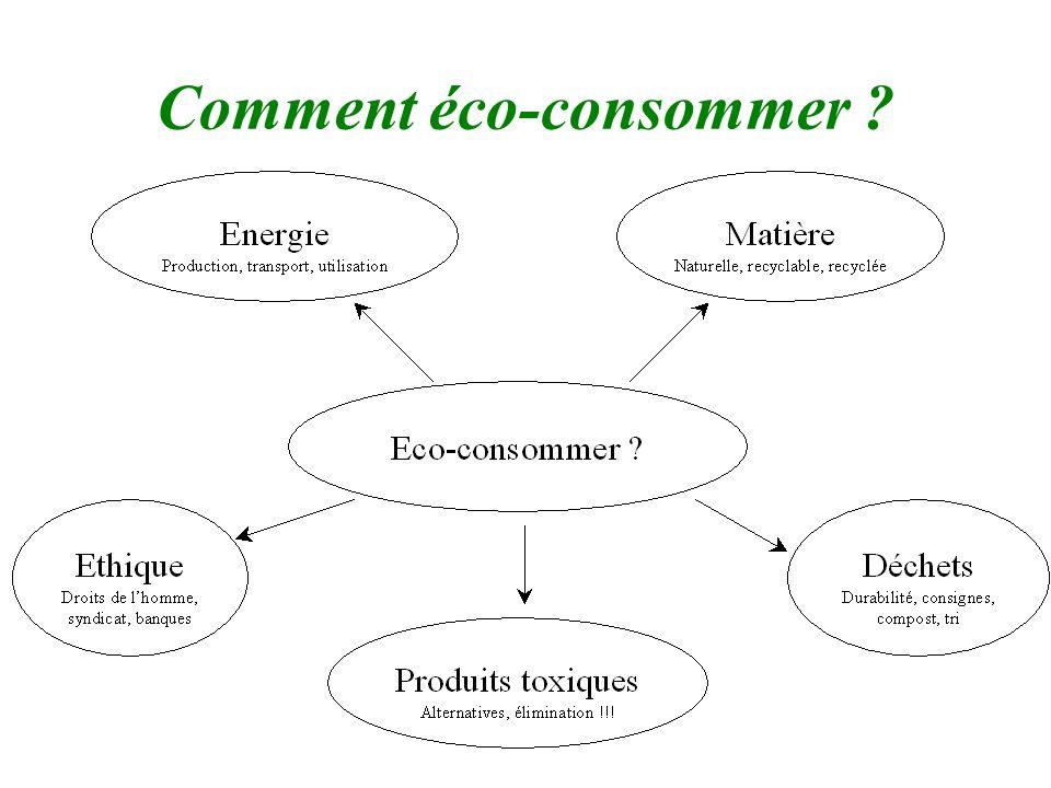 Comment éco-consommer