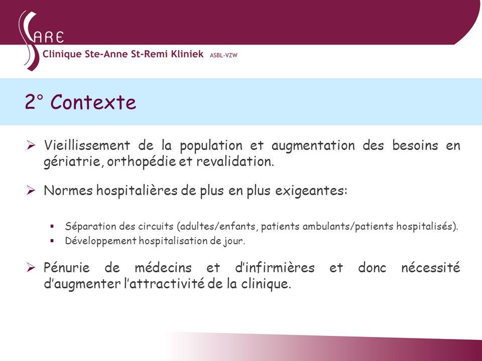 2° Contexte Vieillissement de la population et augmentation des besoins en gériatrie, orthopédie et revalidation.