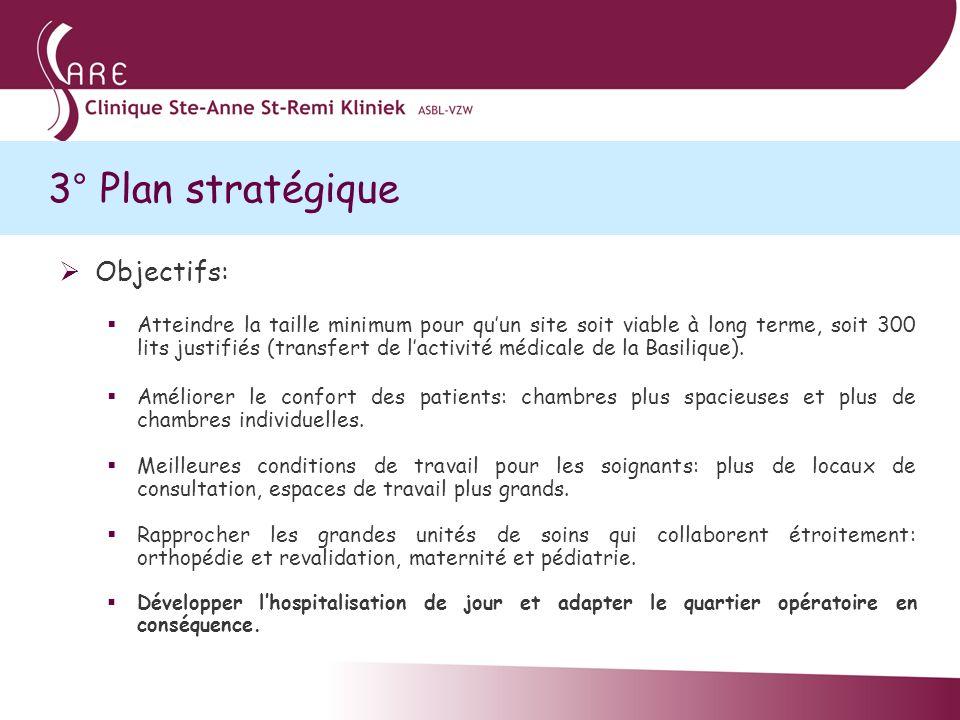 3° Plan stratégique Objectifs: