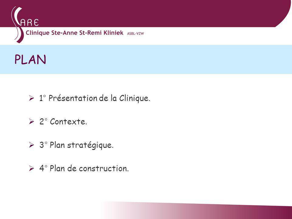 PLAN 1° Présentation de la Clinique. 2° Contexte. 3° Plan stratégique.