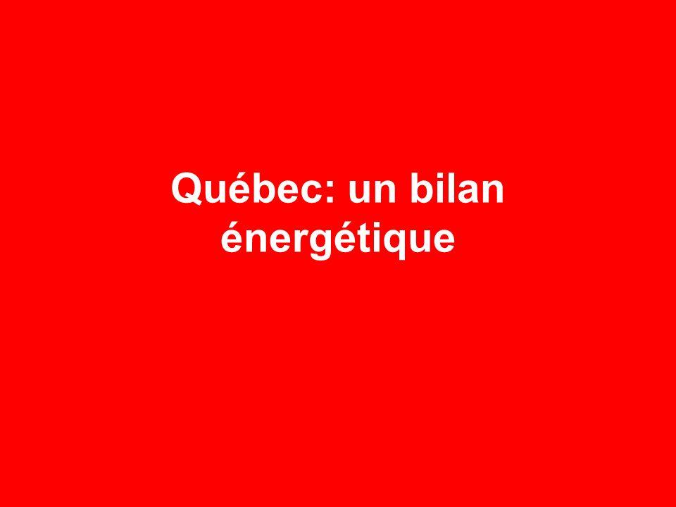 Québec: un bilan énergétique