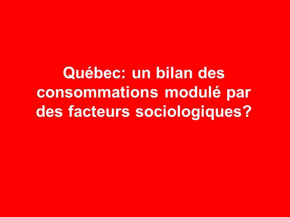 Québec: un bilan des consommations modulé par des facteurs sociologiques