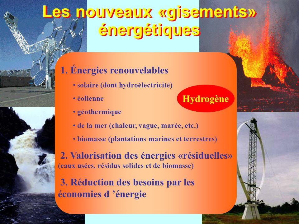Les nouveaux «gisements» énergétiques