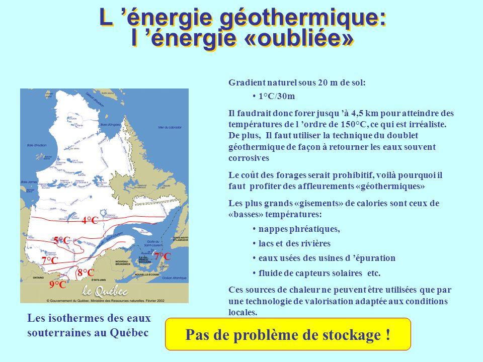 L 'énergie géothermique: l 'énergie «oubliée»