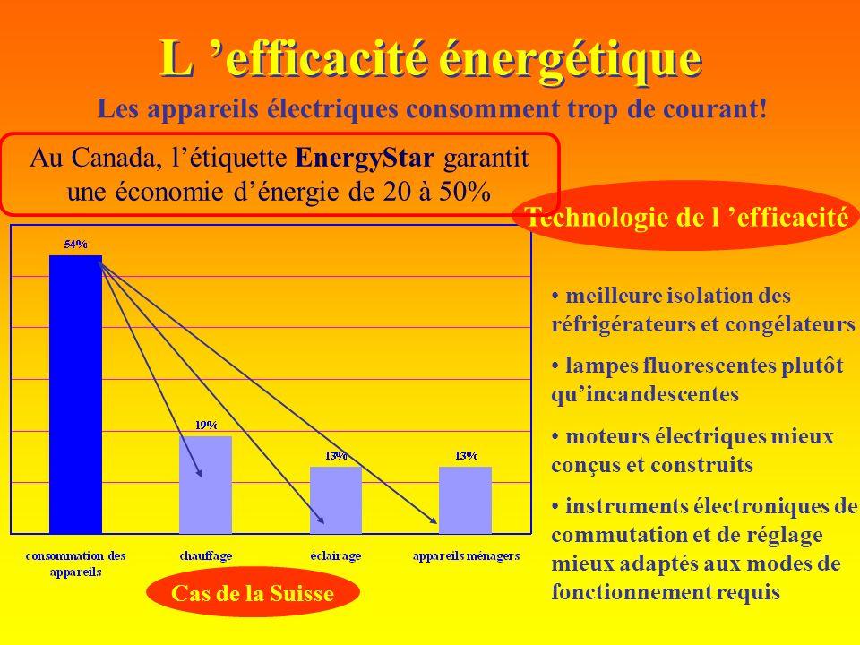 L 'efficacité énergétique