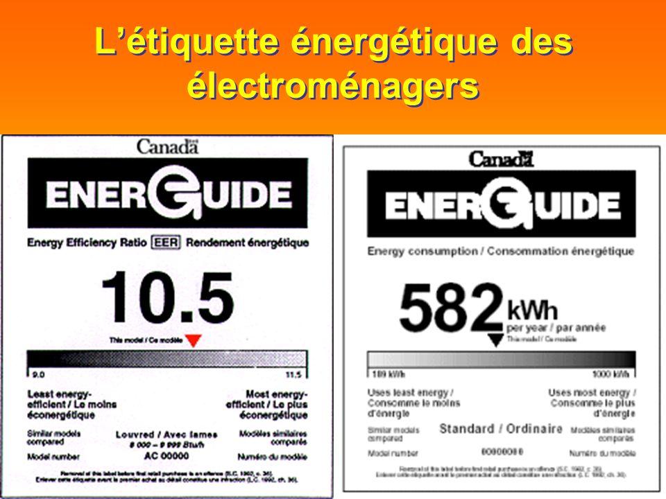 L'étiquette énergétique des électroménagers