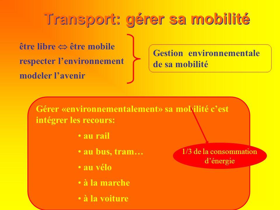 Transport: gérer sa mobilité