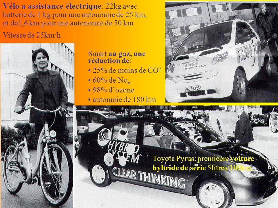 Vélo a assistance électrique: 22kg avec batterie de 1 kg pour une autonomie de 25 km, et de1,6 km pour une autonomie de 50 km