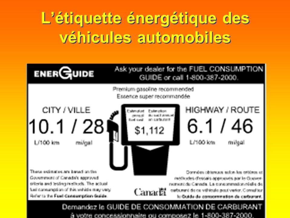 L'étiquette énergétique des véhicules automobiles