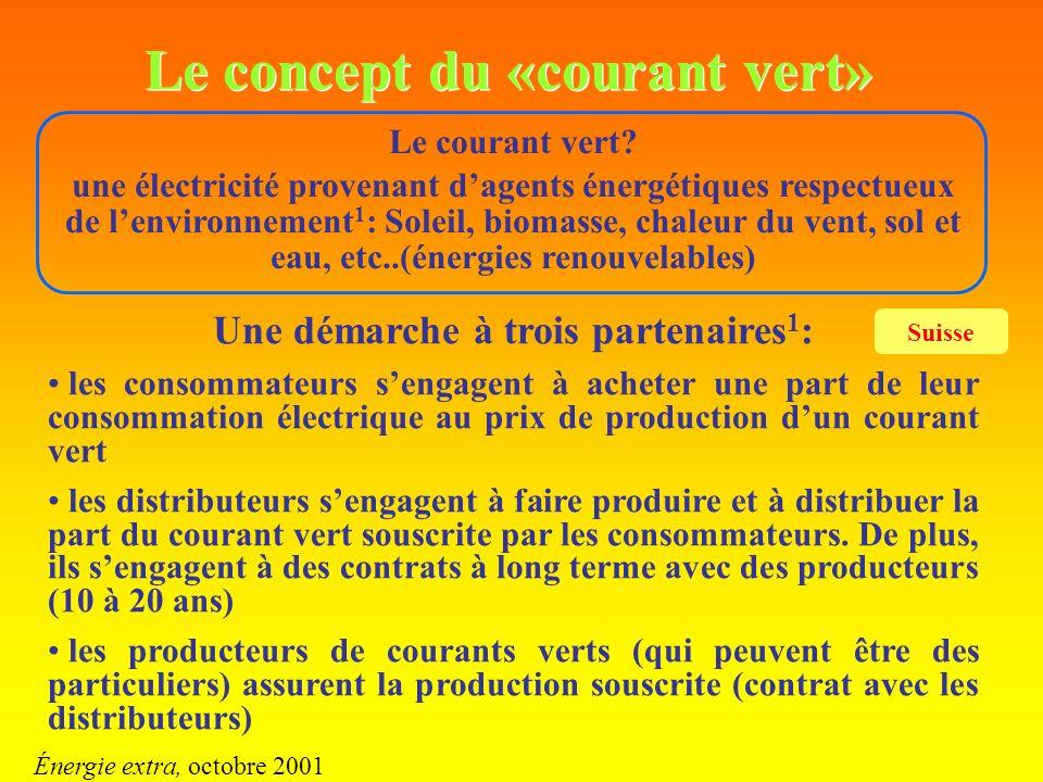 Le concept du «courant vert»