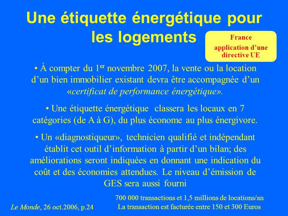 Une étiquette énergétique pour les logements