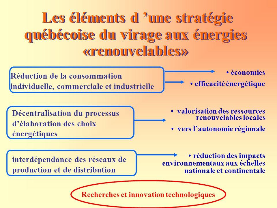 Recherches et innovation technologiques