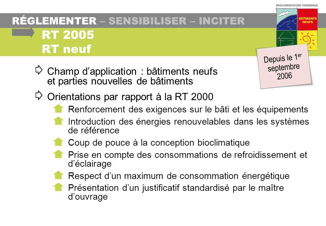 RT 2005 RT neuf RÉGLEMENTER – SENSIBILISER – INCITER