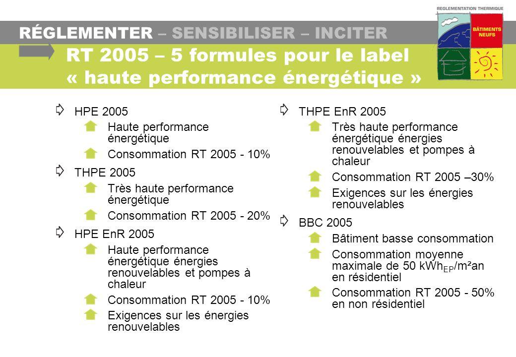 RT 2005 – 5 formules pour le label « haute performance énergétique »