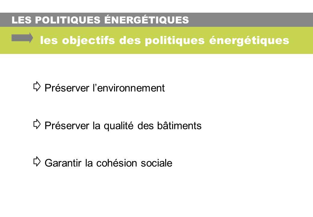 les objectifs des politiques énergétiques