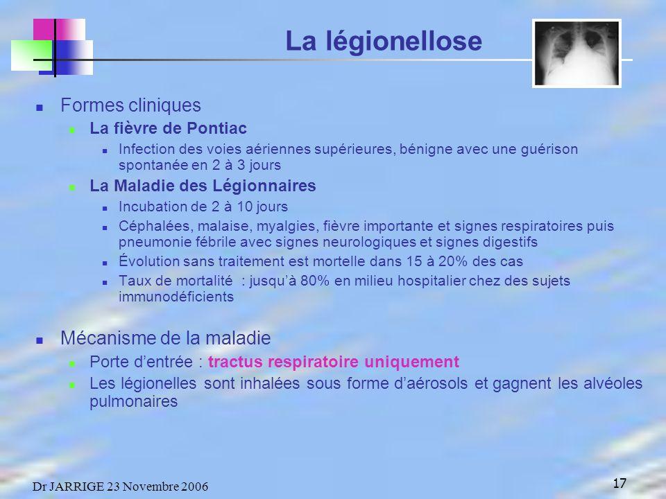 La légionellose Formes cliniques Mécanisme de la maladie