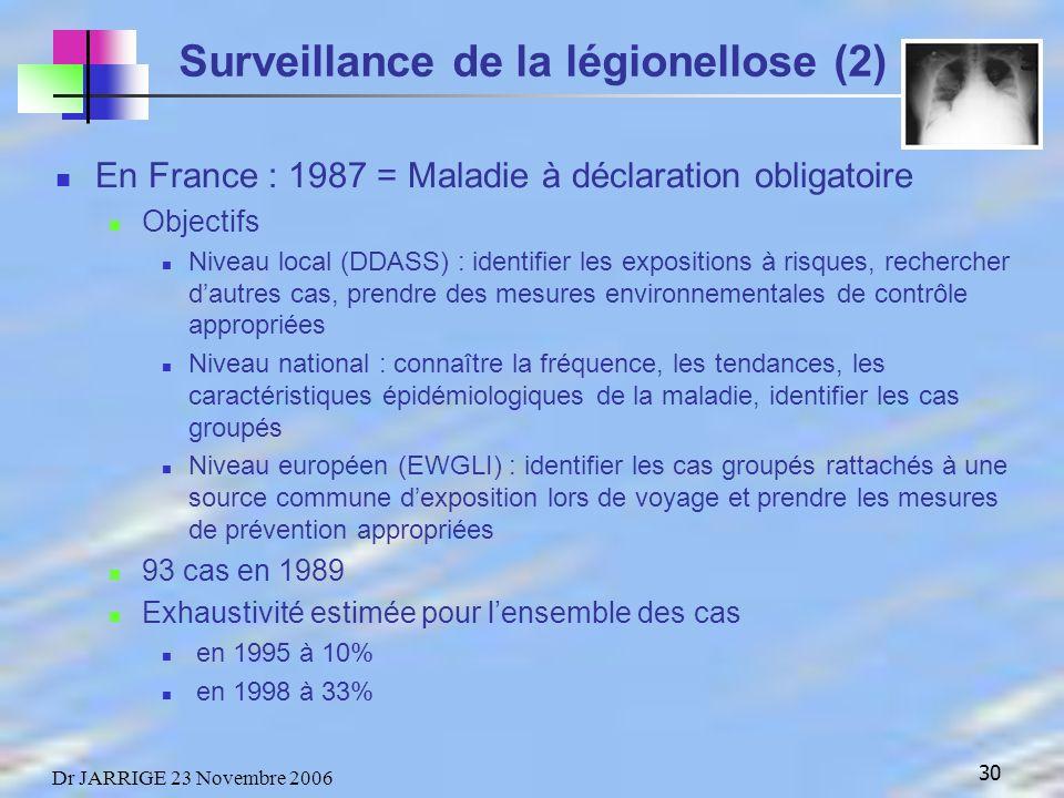 Surveillance de la légionellose (2)