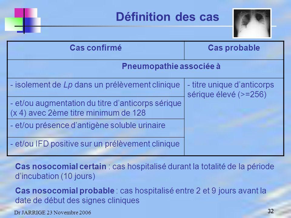 Pneumopathie associée à