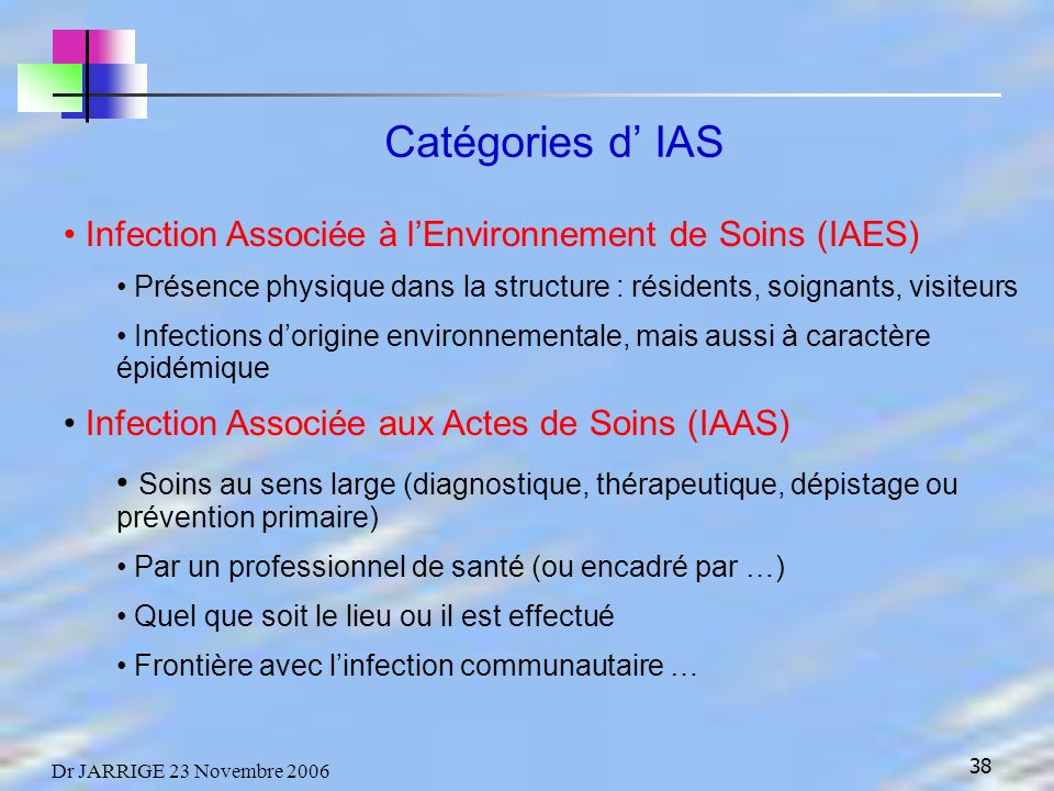 Catégories d' IAS Infection Associée à l'Environnement de Soins (IAES)