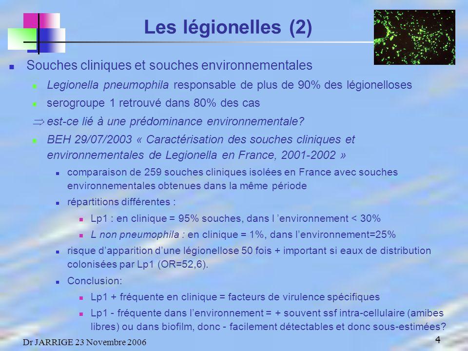 Les légionelles (2) Souches cliniques et souches environnementales