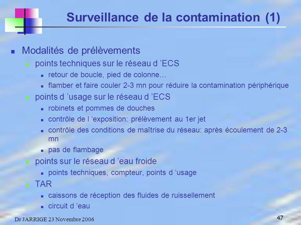 Surveillance de la contamination (1)