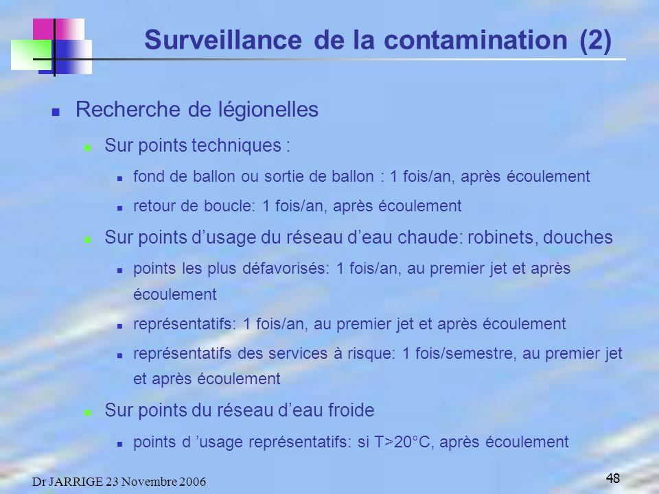 Surveillance de la contamination (2)