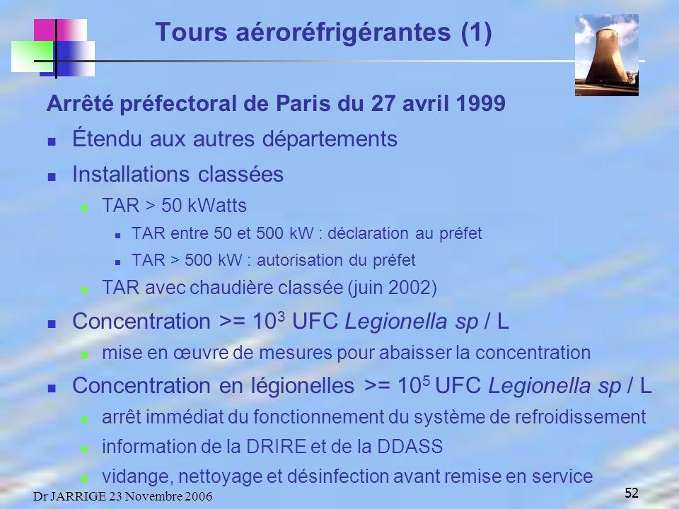 Tours aéroréfrigérantes (1)