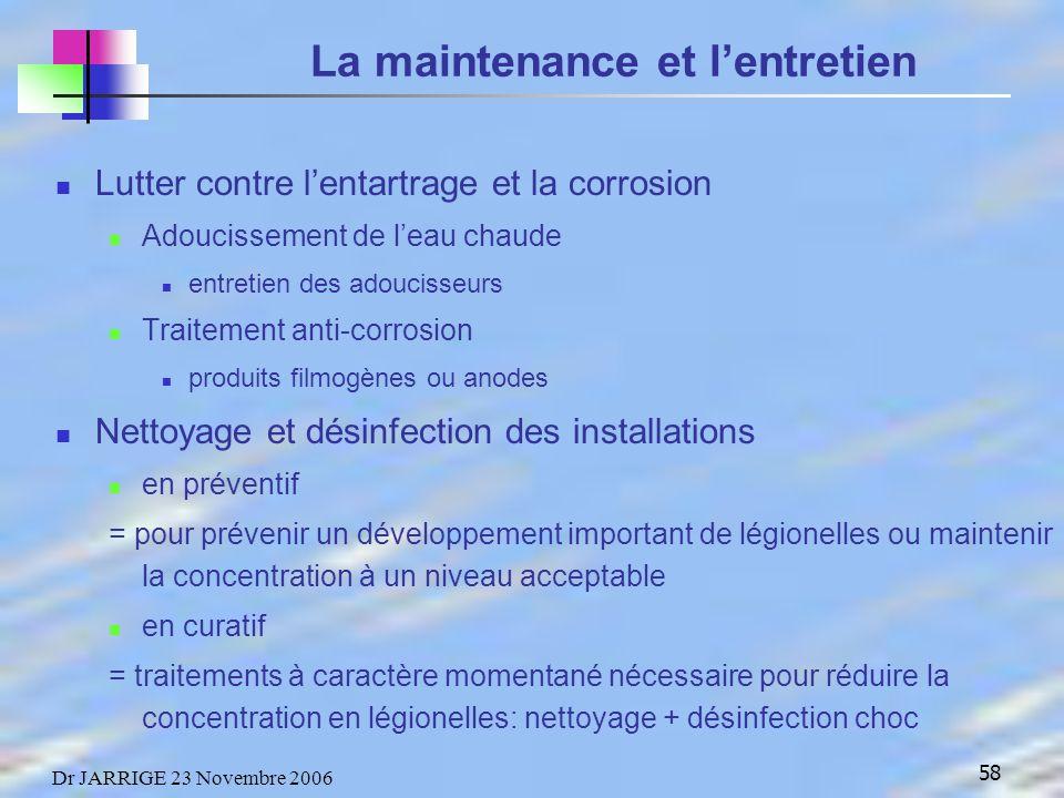 La maintenance et l'entretien