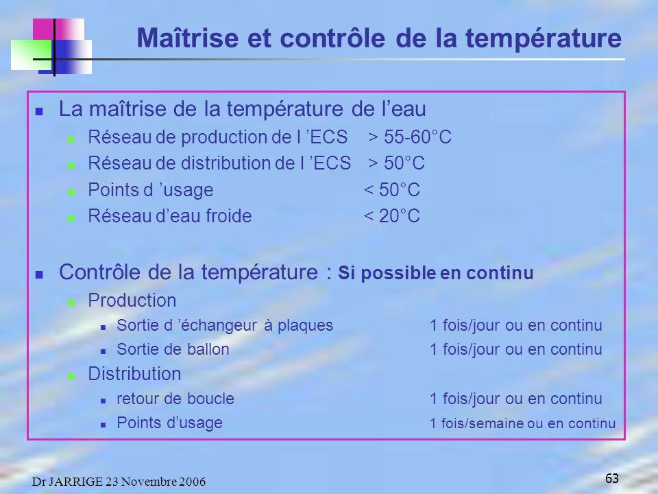 Maîtrise et contrôle de la température